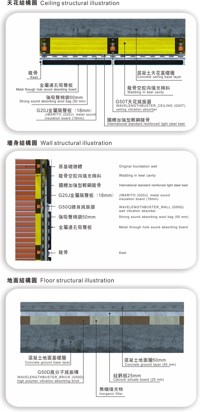 工业机房应用参考Application Reference for Industrial Machine Rooms2