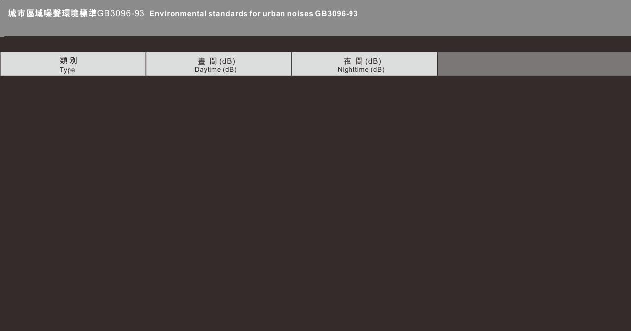噪声指标参数
